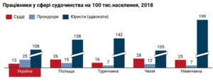 Ускорение приватизации, влияние на КСУ, ужесточение языковой политики и новые налоги для айтишников: что предлагают Украине до 2030 года фото 3