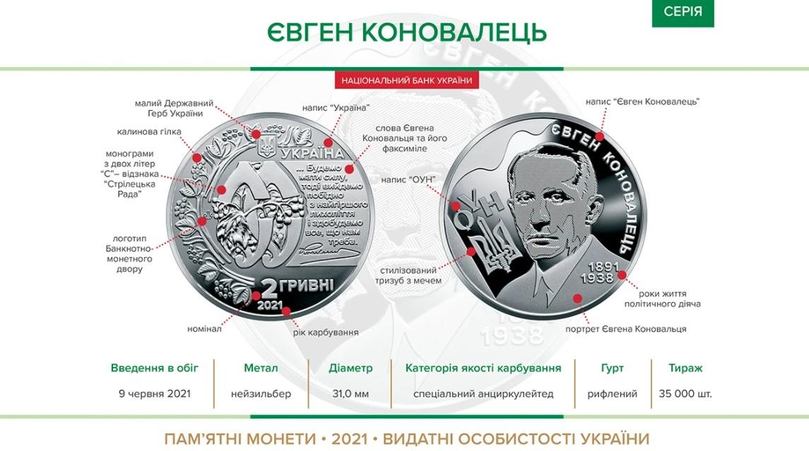НБУ выпускает монету в честь основоположника ОУН, приветствовавшего Гитлера. Кто такой Евгений Коновалец? фото 1