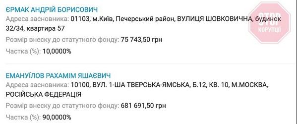 Андрей Ермак: глава Офиса и «нянька» президента Украины
